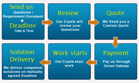 online homework assignment help for college students assignments web looking for online homework help services for your courses assignment test paper and preparing exams do you need really help for homework assignment